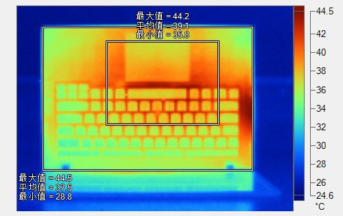 持续满载情况下,机身键盘面热量分布