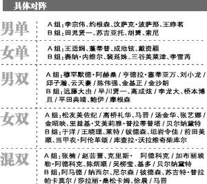 羽联总决赛-王睁茗挑战李宗伟 王适娴遇强敌
