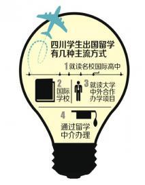 实施一体化打点 融合中外优质课程(责编保举:数学视频jxfudao.com/xuesheng)