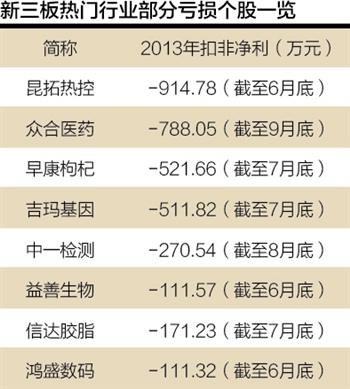 收入证明范本_揭秘朝鲜人民真实收入_营业收入净利润率