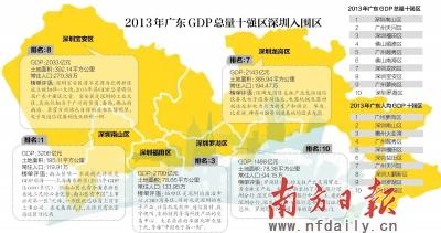 区级gdp排名_广东区级GDP十强深圳七区榜上有名