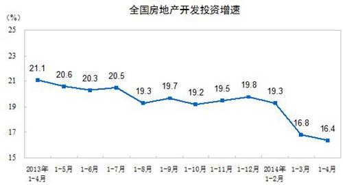 图片为国家统计局网站截图。
