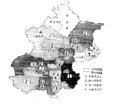 古代北京城市管理·抗击水灾
