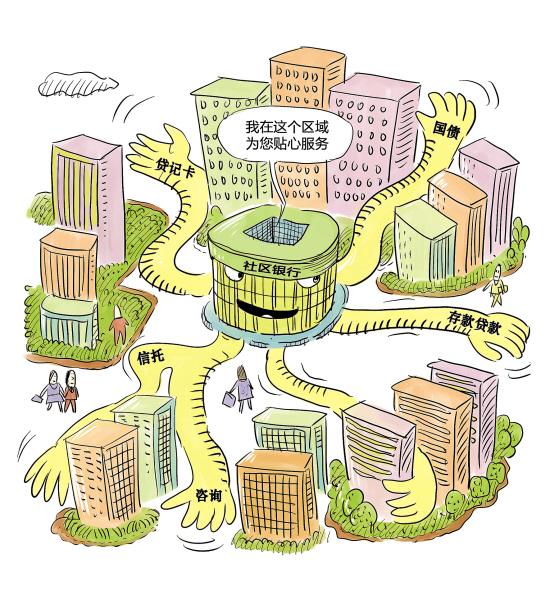 去年末被银监会紧急叫停的社区银行近日终于持牌上岗,包括民生、平安等在内的多家银行获批的社区银行总数或接近1000家,商业银行社区金融服务即将驶入规范发展的快车道。 记者发现,社区银行有一些相同的特点,如设置在周边银行网点较少的社区,信贷服务向小区居民消费需求倾斜,承担了缴费、咨询等民生类业务。 新快报记者 黎华联 时隔半年持证上岗 社区银行,是指办理业务咨询、开户、贷款、理财、银行卡、电子银行等基本业务的小型支行网点,是银行服务网点的一种类型,主要面向生活小区的居民提供有针对性的金融服务。虽然不能直接提