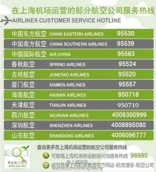 """上海机场解除""""大面积航班延误橙色预警"""""""