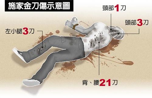 台中富商遭自己司机绑架撕票 被疯砍28刀致死(图)