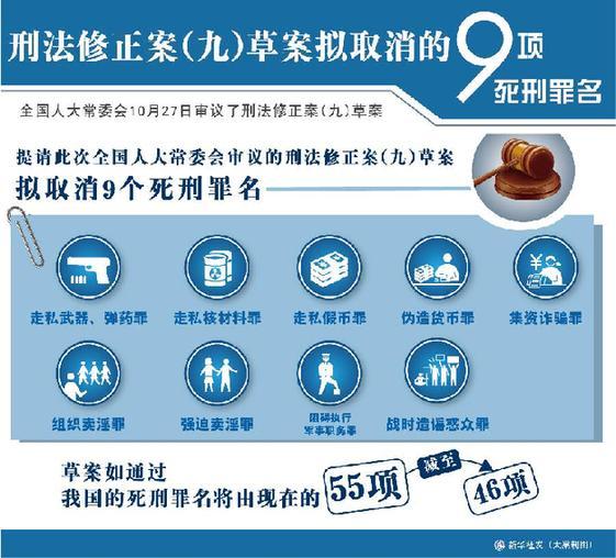 圖表:刑法修正案(九)草案擬取消的9項死刑罪名。 新華社發大巢制圖
