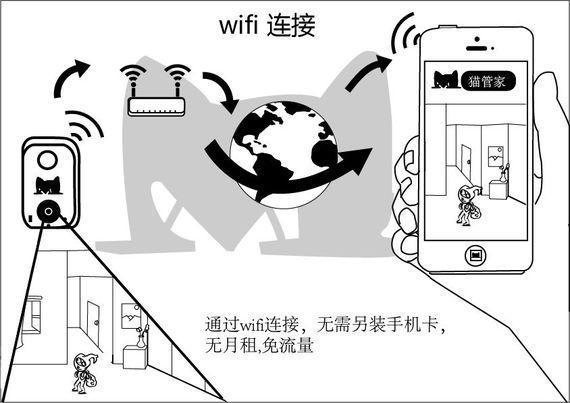 猫管家wifi可视防盗报警器