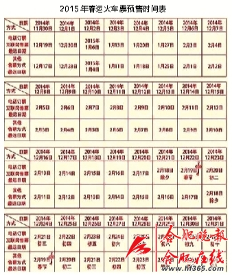 合肥站合肥南站春运首日视频今日12:30开售|火教程彩酥车票图片