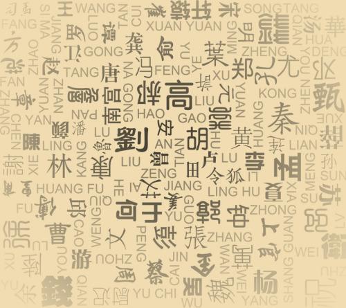 【谈资】最容易读错的几个姓氏