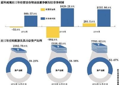 收入证明范本_揭秘朝鲜人民真实收入_政府补助收入计入