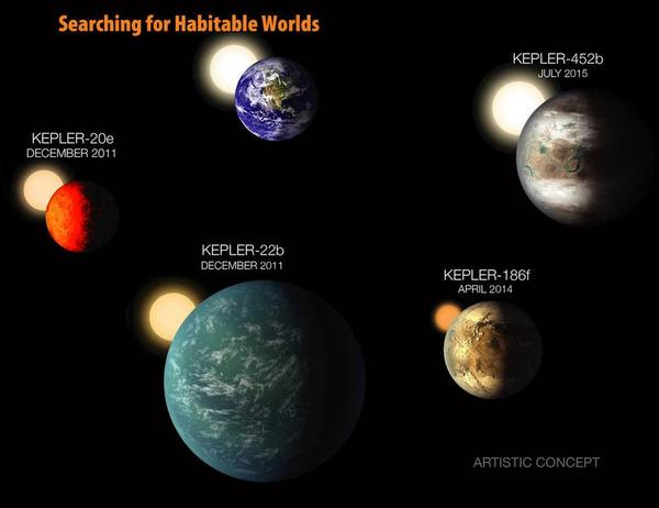 木星比地球大多少