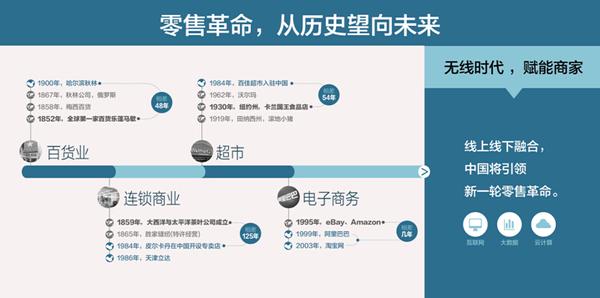 :中国引领零售商业无线时代 手淘日活跃用户增