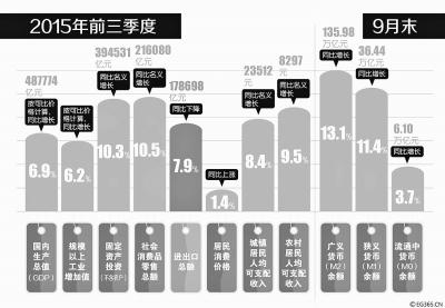 中国与世界gdp增速图_2019中国gdp增速