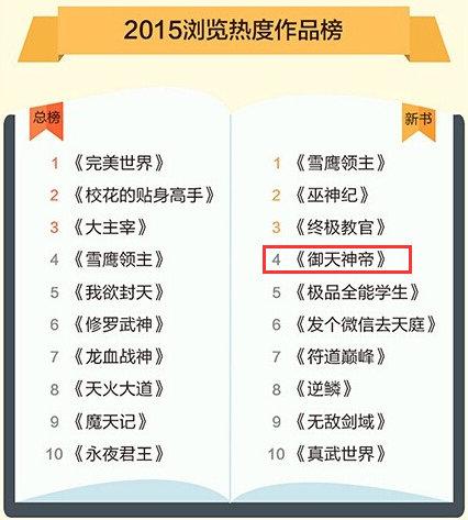 """QQ浏览器发布的""""2015浏览热度作品榜"""""""