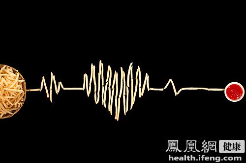 你可知道控制心跳多少的人最健康长寿?