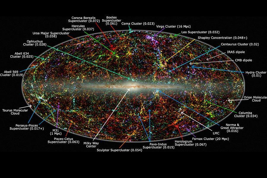 CMB的地图显示的早期宇宙非常光滑,而大爆炸之后物质应该四处散落形成随机的团状物,而统一状态,20世纪80年代,物理学家提出了一个膨胀理论,也即宇宙大爆炸后宇宙经历了一个膨胀的时期。CMB地图证实了该理论模型的某些预测。