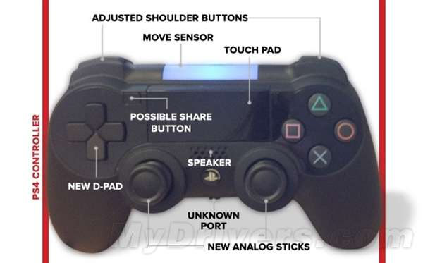 变化不小PS4手柄实物照片曝光