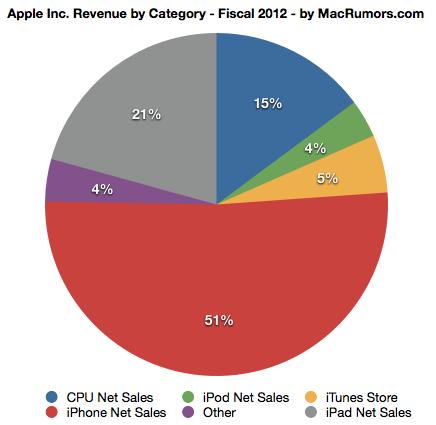 小龙虾每亩一年收入_苹果一年的收入