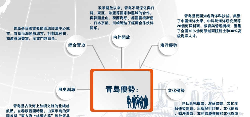 21世纪海上丝绸之路巡礼_青岛频道_凤凰网