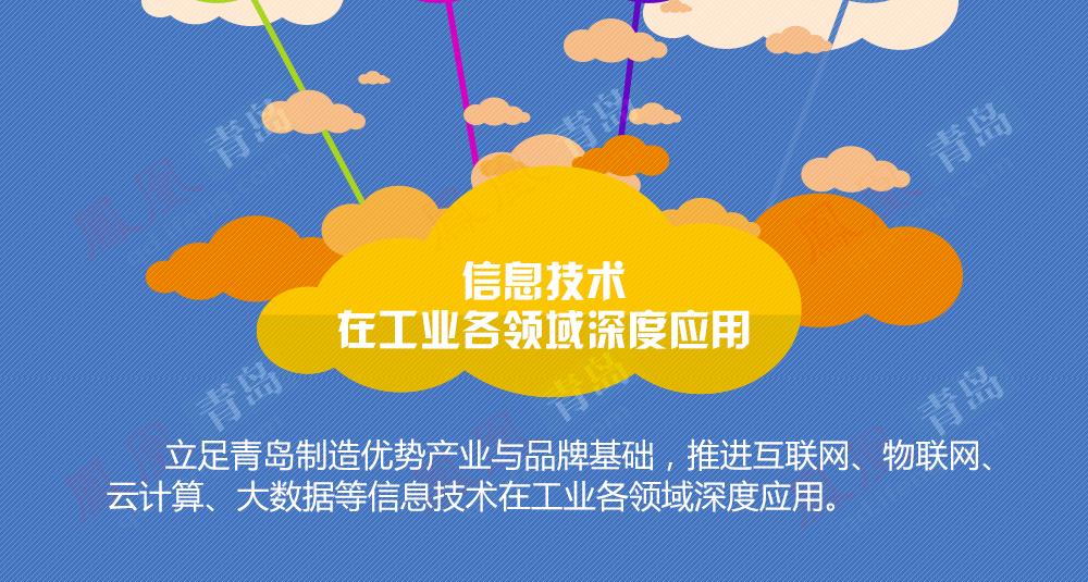 青岛市互联网工业发展行动方案