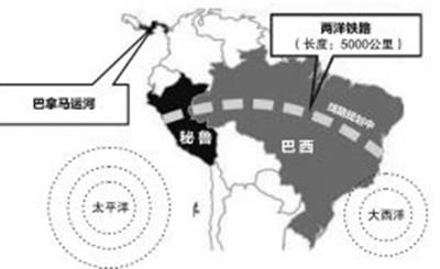 """""""两洋铁路""""可行性研究正式起航 拟建3000公里新线"""