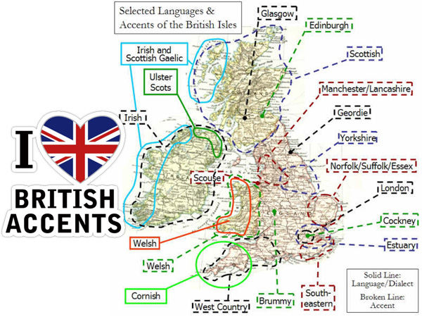 英国各国口音
