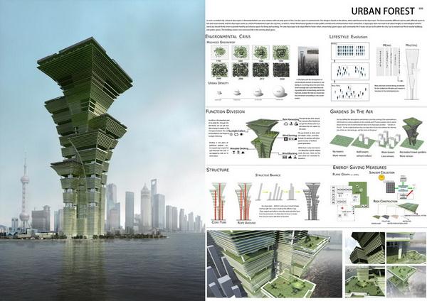我校学子在国际大学生高层建筑设计大赛中获佳绩图片
