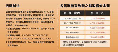 A单反换A7微单?索尼台湾推以旧换新服务