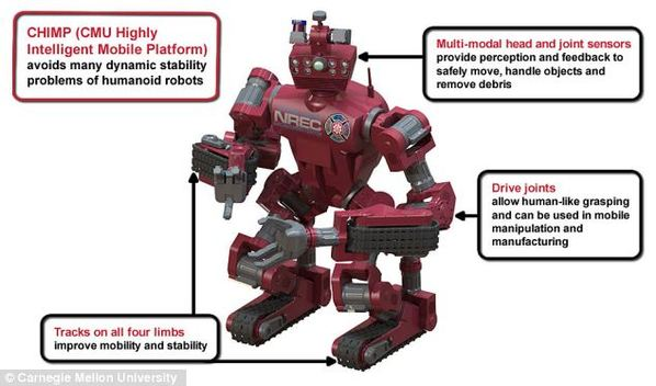 横跨恶劣地形的人形机器人.美国卡耐基梅隆大学高智能移动平台,