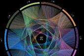 引   创意设计师变圆周率为彩色艺术品 - 李平兴 - 神明五极推手中心