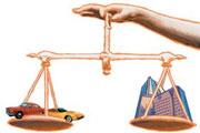 住房消费和汽车消费的潜力还未完全释放