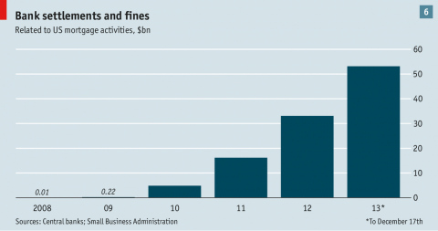 贷款与gdp_GDP背后一些被忽略真相 环比增速创历史新低