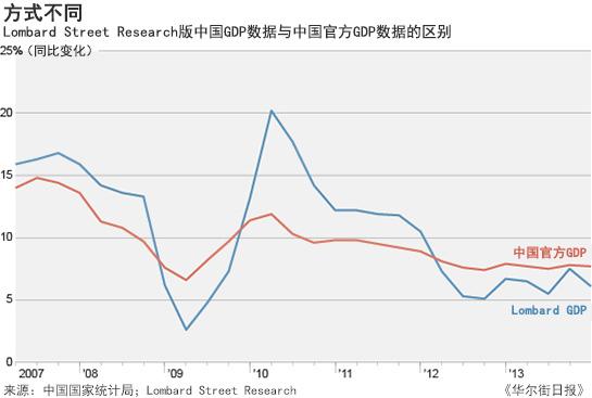 gdp平减指数与gdp指数_GDP平减指数年率_财经日历,财经月历,财经数据,经济指标数据_...