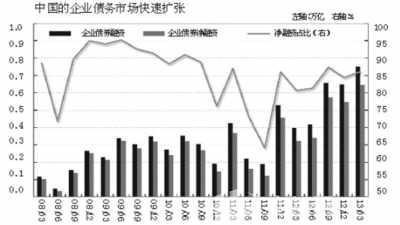 gdp增速_中国烟草卷烟价格表图_烟草占gdp