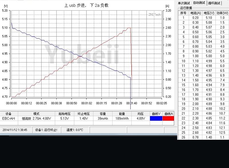 小米16000mAh移动电源做工解析、充放电测试
