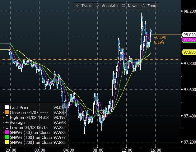 【原油收盘】美油跌3.6美元下测50,EIA库存和FED纪要打压