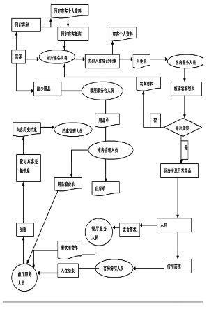 电路 电路图 电子 设计 素材 原理图 300_443 竖版 竖屏