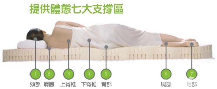 记忆棉床垫