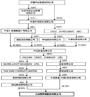 电路 电路图 电子 设计 素材 原理图 300_326