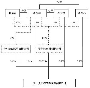 数字钟电路结构框图