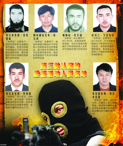 努尔麦麦提·麦麦提敏-公安部公布第三批恐怖活动人员名单