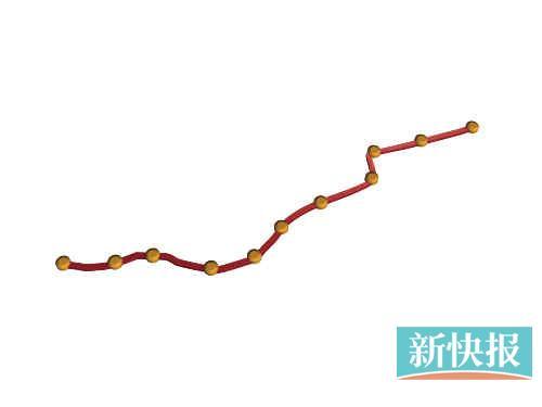 地铁13号线黄埔至增城段环评图片