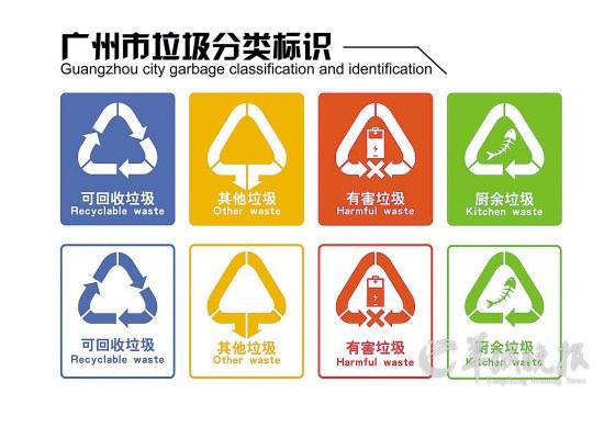 说垃圾分类