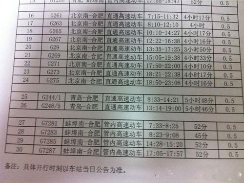 合蚌高铁列车时刻表出炉 合肥到北京最快3小时50分