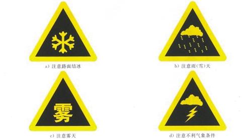 路标指示牌图解