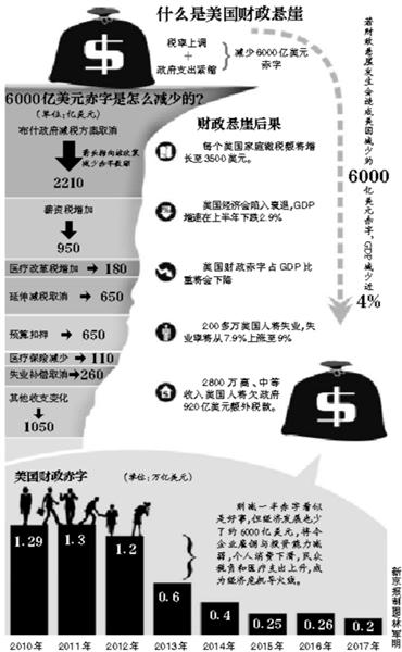 香港永久性居民身份证_收入证明范本房贷_永久性收入