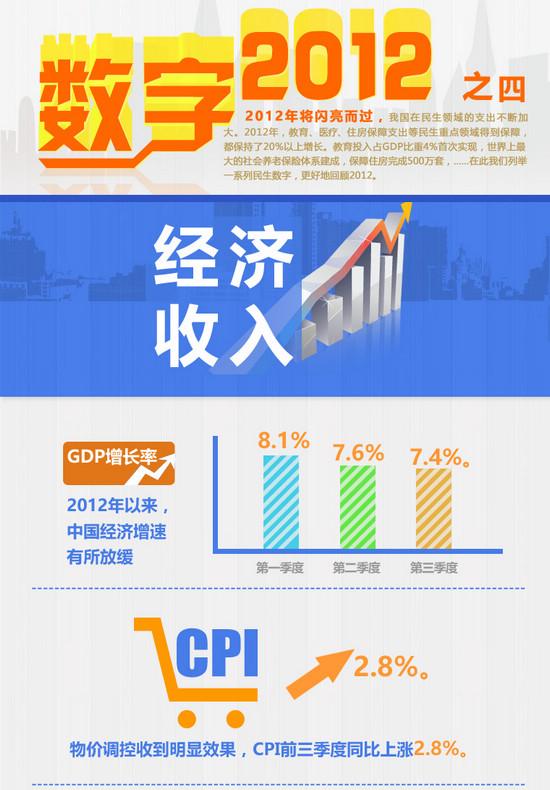 华西村人均收入_台湾人均收入是大陆