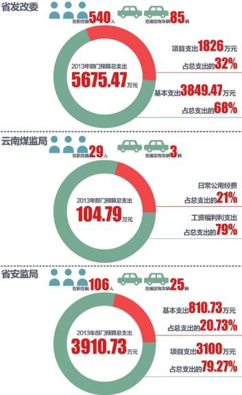 云南邮电规划设计图标