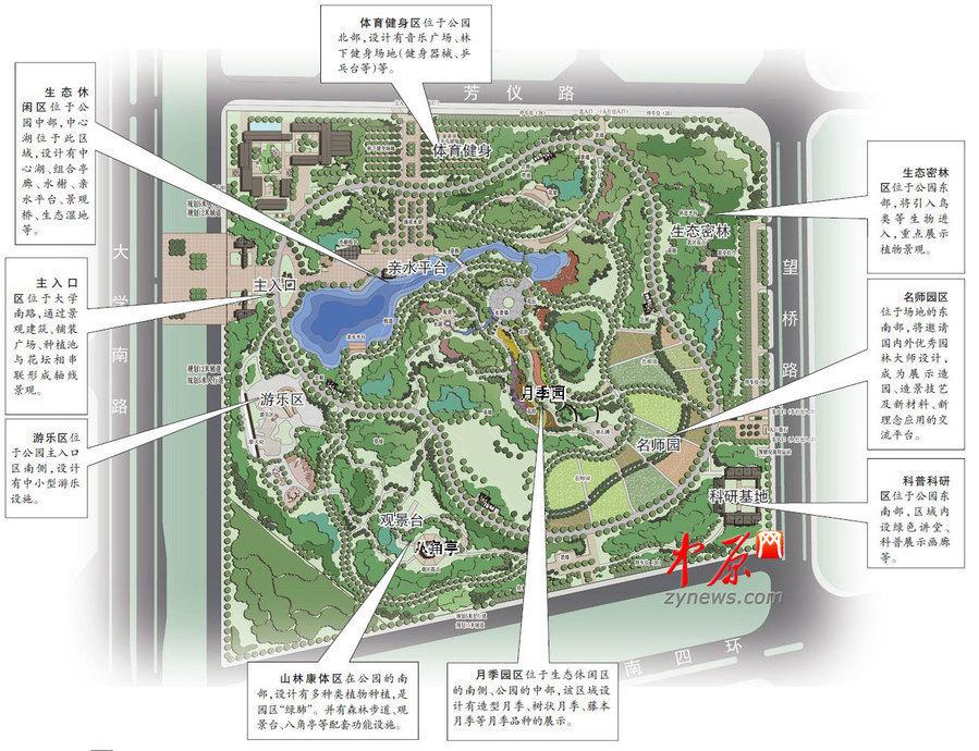 点击看大图 中原网讯(记者 马燕 文/图)主入口区位于大学南路,通过景观建筑、铺装广场、种植池与花坛相串联形成轴线景观。 体育健身区位于公园北部,设计有音乐广场、林下健身场地(健身器械、乒乓台等)等。 生态休闲区位于公园中部,中心湖位于此区域,设计有中心湖、组合亭廊、水榭、亲水平台、景观桥、生态湿地等。 月季园区位于生态休闲区的南侧、公园的中部,该区域设计有造型月季、树状月 今年年底雕塑公园(二期)将完工,南环公园明年5月开园 春天是绿化的好时节。作为改善生态环境、建设美丽郑州的重点工程,总面积上千亩的